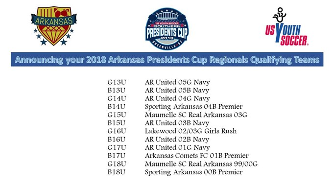 ASSA Qualifiers for Presidents Cup Regionals